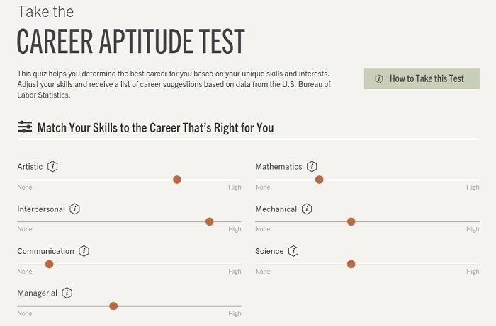 The 15 Best Career Aptitude Tests