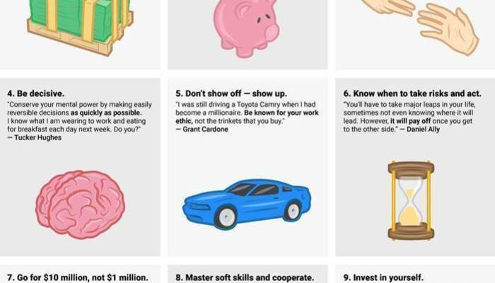 Things to do in your 20s infographics